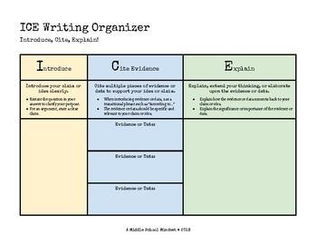 Evidence-Based Writing | Evidence-Based Writing Graphic Organizers | EDITABLE