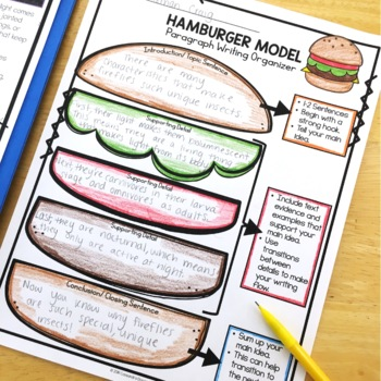 Writing Graphic Organizers for the Prewriting Stage of the Writing Process
