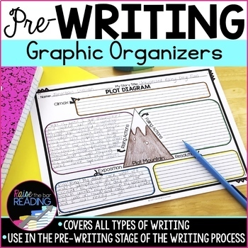 Writing Graphic Organizers for Prewriting: RACE Strategy, Hamburger Paragraph