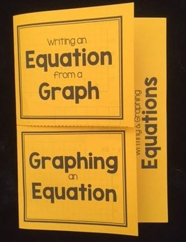 Writing & Graphing Equations (Foldable)