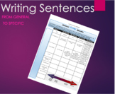 Writing: Great Sentences - General to Specific Details