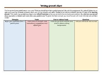 Writing Growth Chart