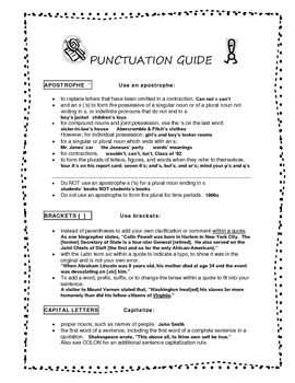 Writing Guides Tool Kit 6-12: Punctuation, Plagiarism & More--40 pgs