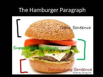 Writing Hamburger Paragraphs
