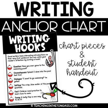 "writing hooks worksheet How to write an introduction our worksheets on writing an engaging and interesting essay introduction are below metaphors and more to create ""hooks."