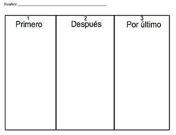 Writing- Horizontal Graphic Organizer- Plannig