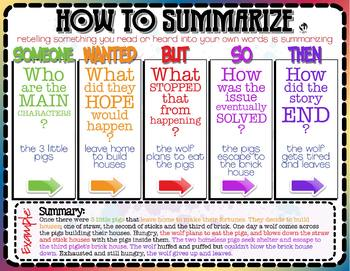 Writing: How to Paraphrase, Quote, and Summarize (English & Spanish)