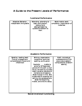 Writing IEP's: A Guide to the Present Levels of Performance