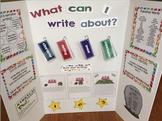 Writing  Strategies Center