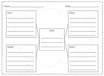 Writing Idea Web