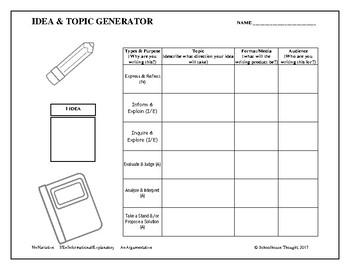Writing Idea and Topic Generator