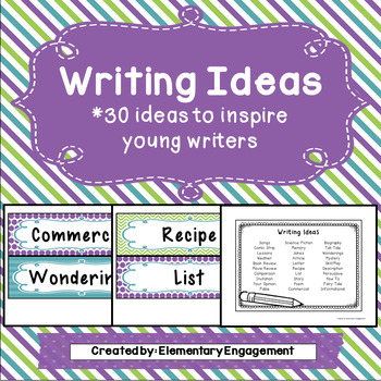Writing Ideas Display and Reference Sheet