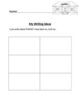 Editable Writing Ideas Graphic Organizers for People, Places, and Things