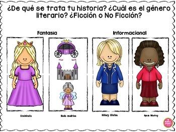 Writing Ideas in Spanish