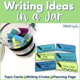 Writing Topic Ideas & Planning Sheet
