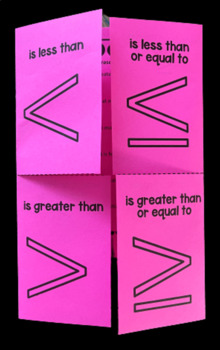 Writing Inequalities (Foldable)