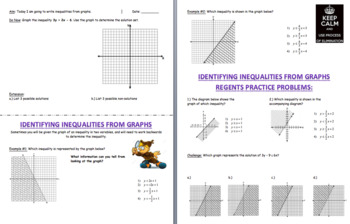 Writing Inequalities From Graphs