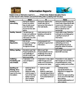 Writing Information Report Assessment Rubric