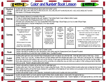 Writing Informational Text:  4 Lessons & Booklet Templates