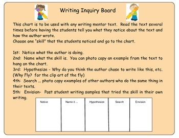 Writing Inquiry Board
