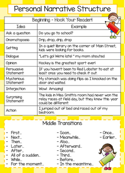 Writing Instruction Resource Printables - 1st, 2nd & 3rd Grade