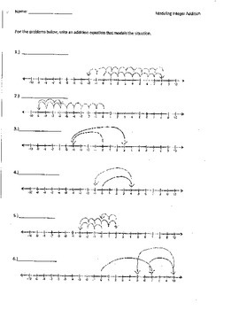 Writing Integer Addition Equations from a Number Line