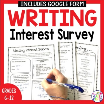 Writing Interest Survey (middle school, editable)