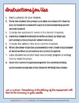 Writing Intervention Assessment