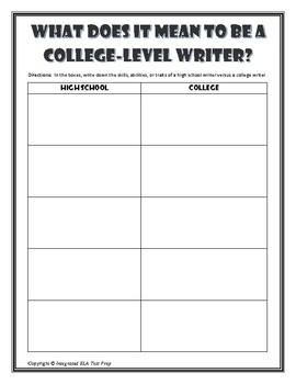 Writing Inventory, Preferences, Graphic Organizer