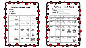Writing Journal Rubric