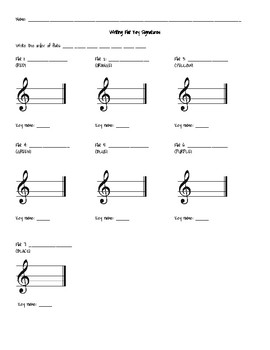 Writing Key Signatures