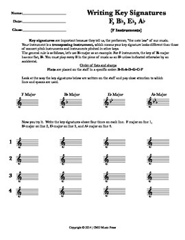 Writing Key Signatures - F, Bb, Eb, Ab