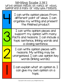 Writing Learning Goals and Scales with Formative Assessments