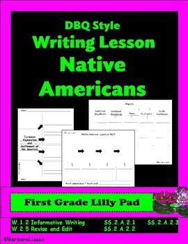 Writing Lesson: Native American Study