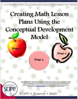 Writing Effective Math Lesson Plans: Going from the Concrete to the Abstract