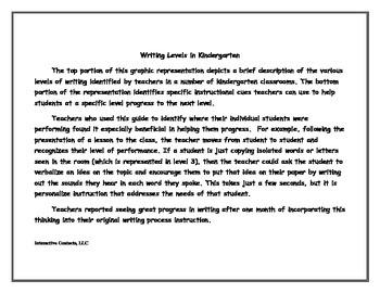 Developing Writing in Kindergarten