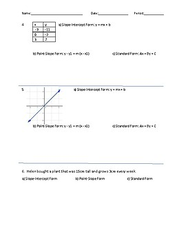 Writing Linear Equations from Tables, Graphs and Verbal Description.