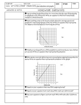 Writing Linear Equations Bundle PDF 8.F.2.4, 8.F.B.4