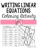 Writing Linear Equations Coloring Activity 8.F.4 Go Math