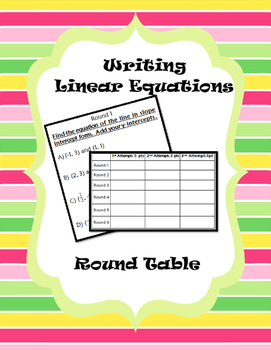 Writing Linear Equations Differentiated Round Table