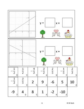 Writing Linear Equations Escape Room: The 12 Days of Christmas