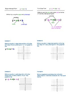 Writing Linear Equations FlipChart and PDF