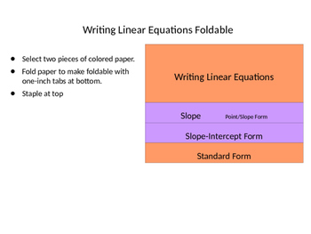Writing Linear Equations Foldable