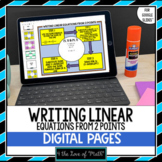 Writing Linear Equations From 2 Points For Google Drive™