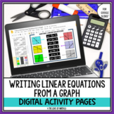 Writing Linear Equations From a Graph Digital Activity Pag