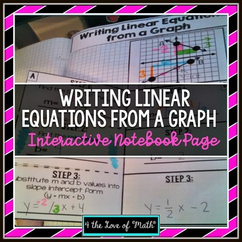 Writing Linear Equations From a Graph: Foldable Page