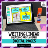 Writing Linear Equations From a Graph For Google Drive™