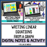 Writing Linear Equations From a Graph Notes and Activity B