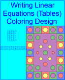 Writing Linear Equations From a Table - Coloring Activity