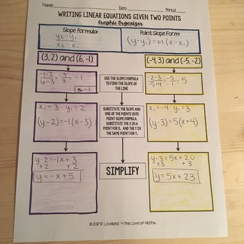 Writing Linear Equations Given 2 Points Print and Go Notes